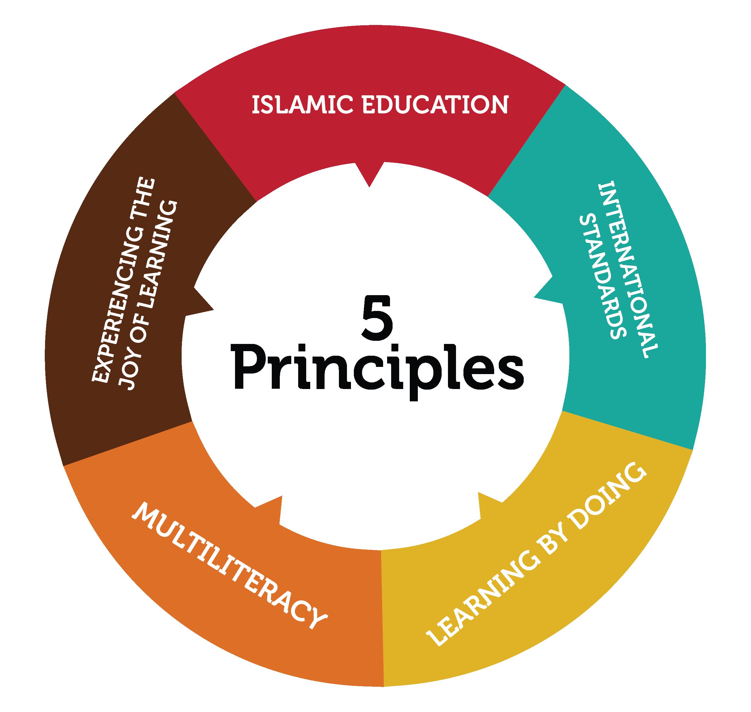 5 PRINCIPALS-01